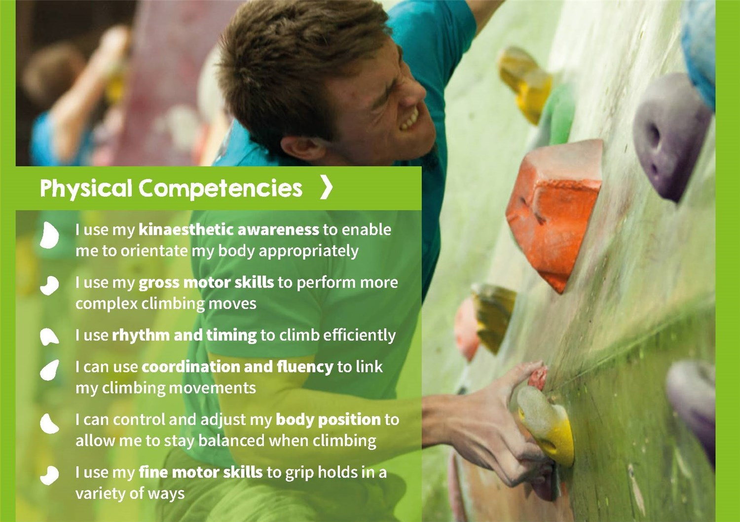 Physical Competences v1